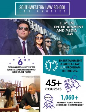 Image - LL.M. in Entertainment and Media Law